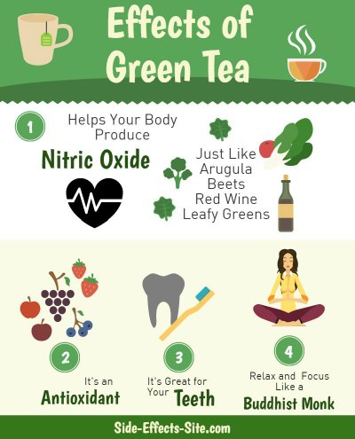 green tea side effects. Are they harmful or beneficial?