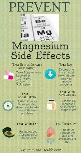 Wondrous Magnesium Side Effects Are Extremely Common Pabps2019 Chair Design Images Pabps2019Com